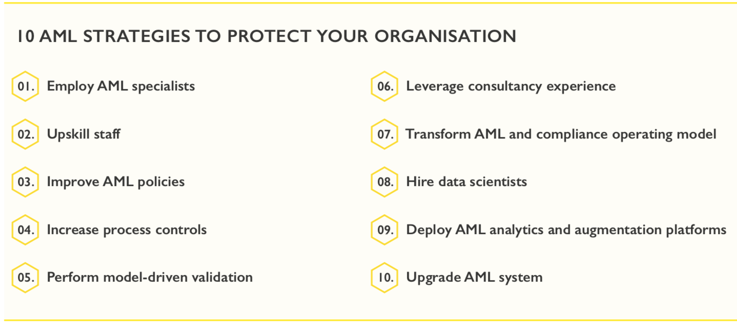 10 AML Strategies to protect your organisation